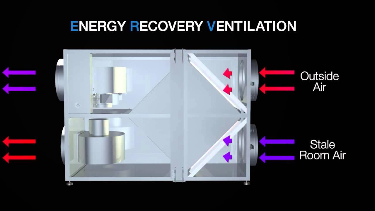 ERV Radon Mitigation Example